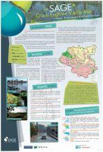Panneau de présentation du SAGE Croult-Enghien-Vieille-Mer